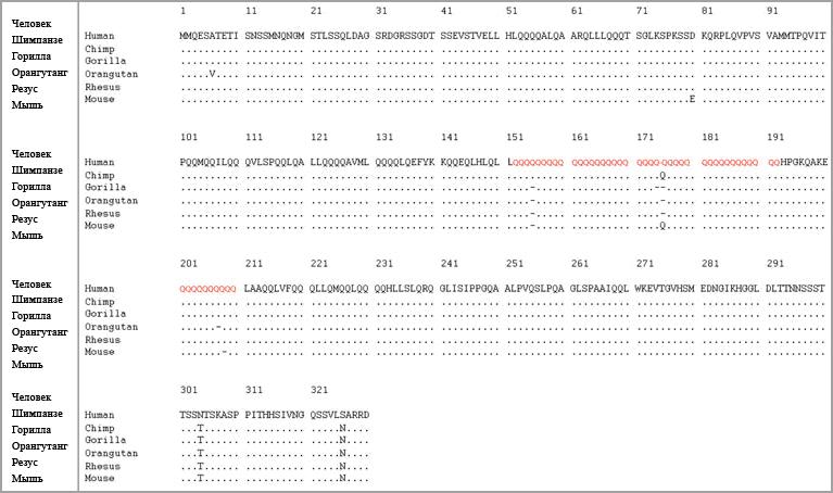 Liikme suurus edastatakse geneetiliselt Uhine liikme suurus cm