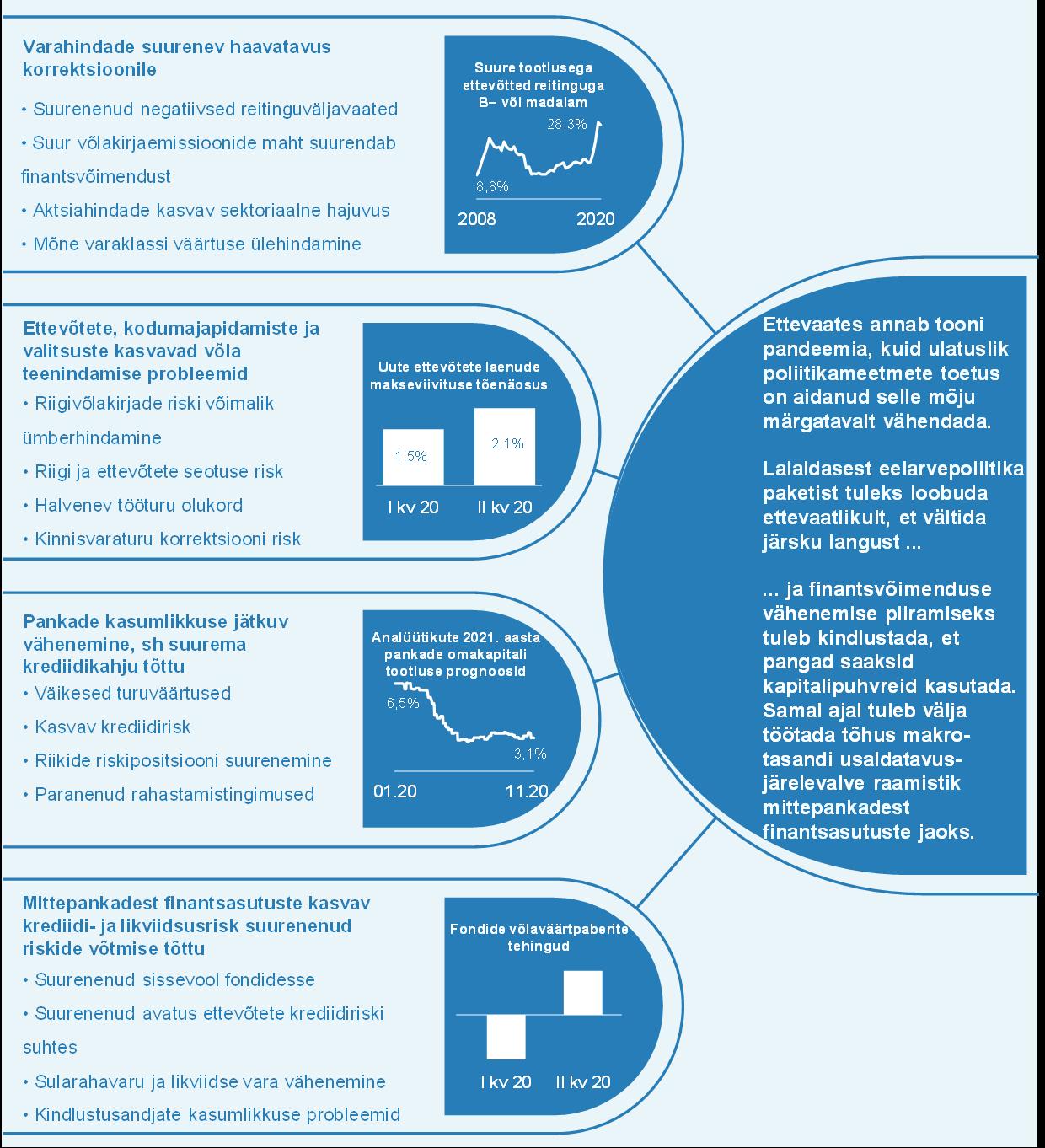 Kuidas suurendada liiget kui kuidas Kuidas suurendada liige valutult