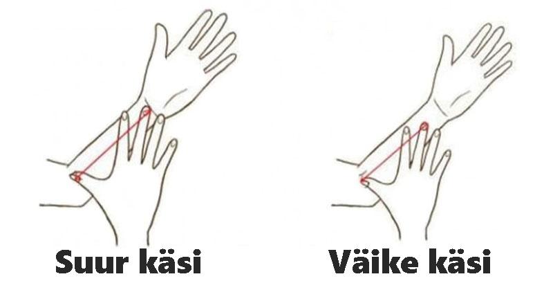 Liikme suurus nimetu sormega Kuidas mehed maaravad liikme suuruse