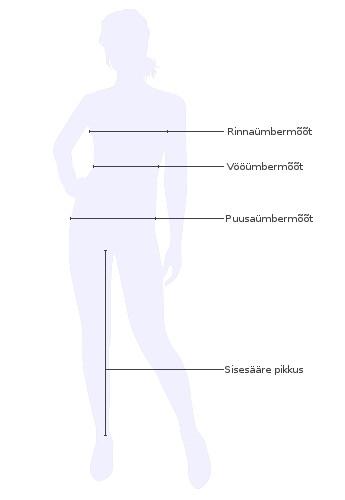 Liikme suurus Kuidas moota pikkust Suuruse liige puudust