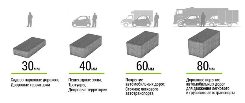 Tavalise elemendi paksus Folk oiguskaitsevahendid suurendavad peenise suurust